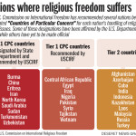 (Aaron Thorup, U.S. Commission on International Religious Freedom)
