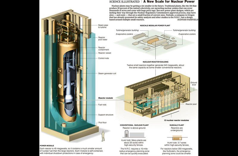 Small Modular Reactors >> DOE allows evaluation of INL site for small modular reactor project - East Idaho News