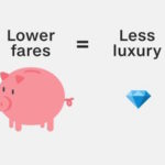 Airfares this summer 2016 will be cheaper than they've been since 2009. Fares for advanced-purchase tickets are likely be down about 12% compared to last year, and down 20% from two years ago, according to airfare prediction app Hopper.