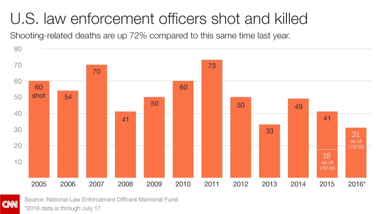 the changes in law enforcement over the last decade We have to roll with the changes in law enforcement, sometimes good, sometimes not so good it's your career, a new year, a new decade, to stand out, to make a difference in your calling as a.