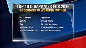 Working Mother magazine released its annual 100 Best Companies list on Tuesday, September 27, 2016 choosing the top employers based on a variety of benefits, including paid leave, flexible work schedules, female advancement and child care.